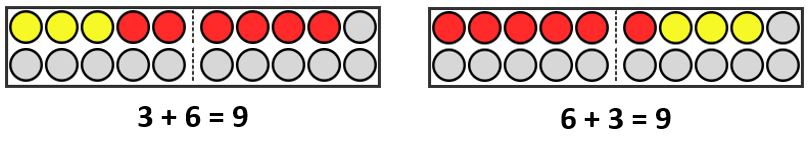 Aufgabenfamilien - Beispiel