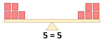 Gleichheitszeichen - Beispiel 1